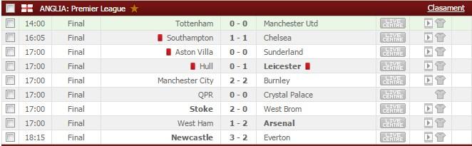 Premier League etapa 19